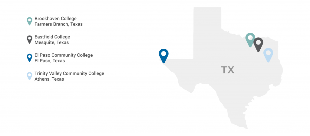Brookhaven College, Farmers Branch, Texas; Eastfield College, Mesquite, Texas; El Paso Community College, El Paso, Texas; Trinity Valley Community College, Athens, Texas