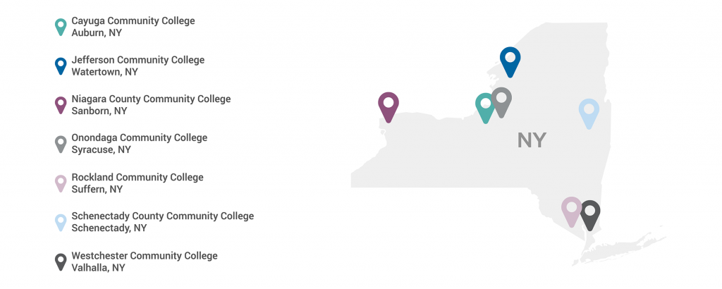 SUNY community colleges in the study